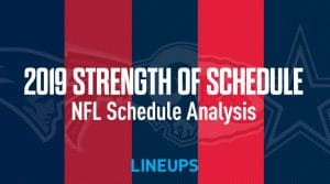 2019 NFL Strength Of Schedule