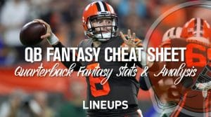 2019 Quarterback Fantasy Football Cheat Sheet: QB Fantasy Stats