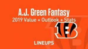 A.J. Green Fantasy Football Outlook & Value 2019