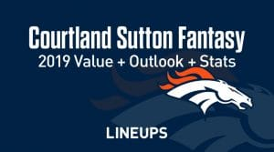 Courtland Sutton Fantasy Football Outlook & Value 2019