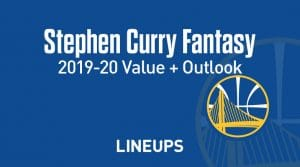 Stephen Curry Fantasy Outlook & Value 2019-2020