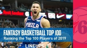 2019 Fantasy Basketball Top 100 Rankings