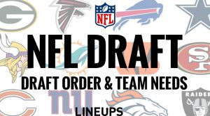 2020 NFL Draft Order & Team Needs: Position Holes to Fill for all 32 Teams