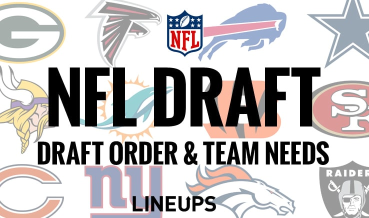 Nfl Draft 2020 >> 2020 Nfl Draft Order Team Needs Position Holes To Fill