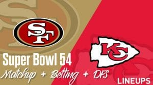 San Francisco 49ers Vs Kansas City Chiefs Super Bowl Matchup Preview (2/2/20): Analysis, Depth Charts, Betting Pick, Daily Fantasy