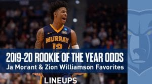 Odds Of Winning 2019-20 NBA Rookie of the Year