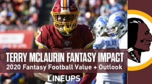Terry McLaurin Fantasy Football Outlook & Value 2020