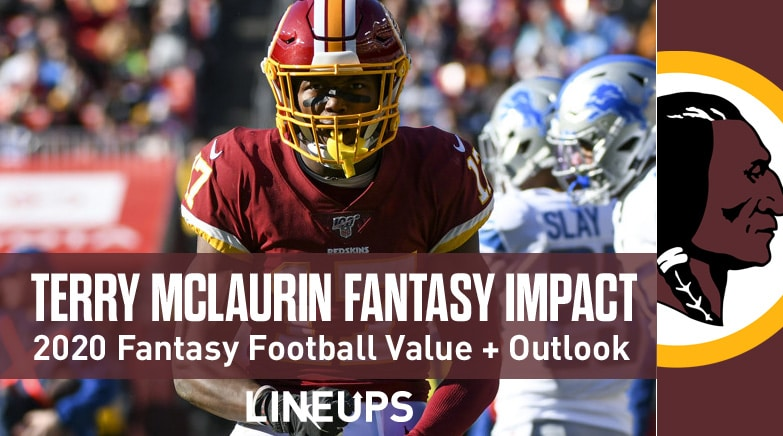 Terry McLaurin fantasy value 2020