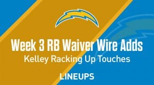 Week 3 RB Waiver Pickups & Adds: Joshua Kelley Continues To Rack Up Touches