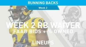 Week 2 RB Waiver Pickups & Adds: Malcolm Brown Is On The Map